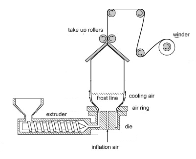 Honda cb 700 wire diagram