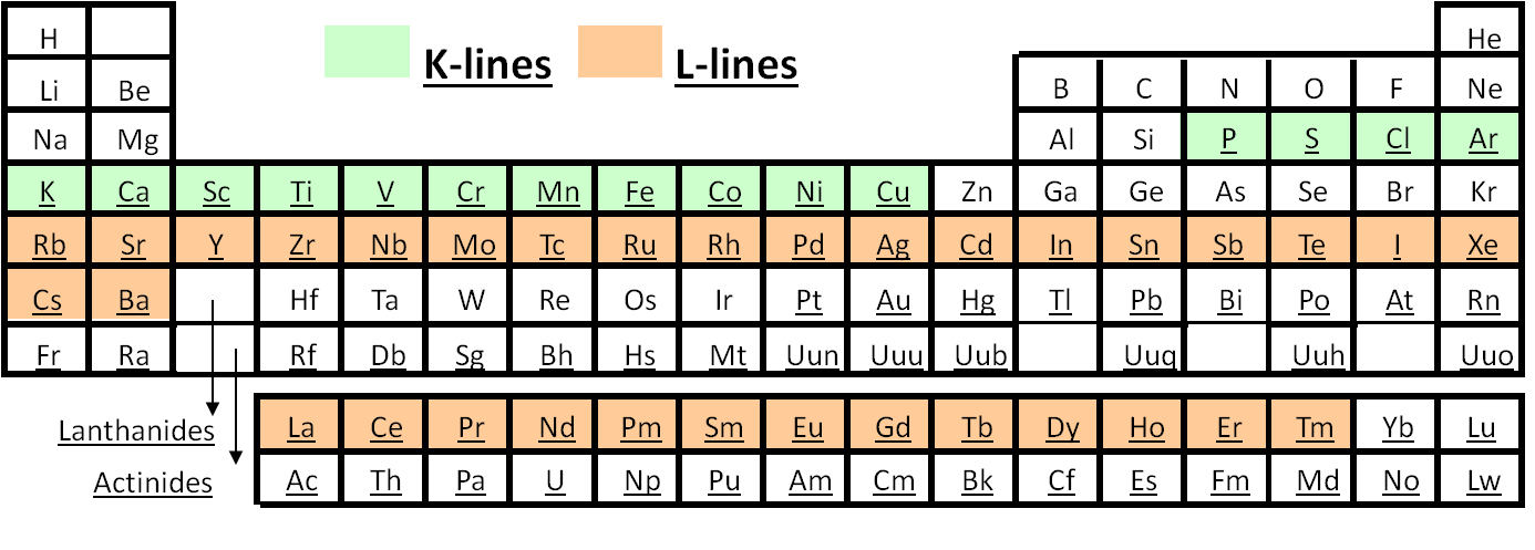 XANES_periodictable-1.png