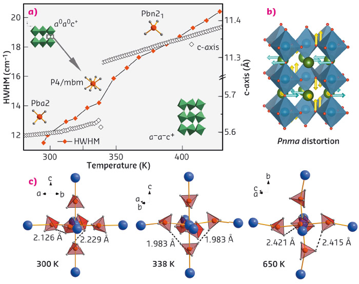 Changes in structure during the high-temperature phase transition of KCa(BH4)3