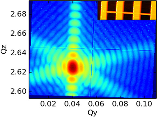 Coherent Bragg diffraction image of a self-suspended gold nanowire.