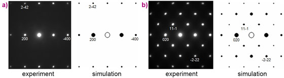 Experimental precession electron diffraction and simulated rocksalt zone-axis diffraction patterns