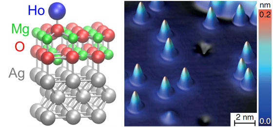 Adsorption geometry of Ho atoms on a two-monolayer-thick MgO film deposited on Ag(100) and STM image.