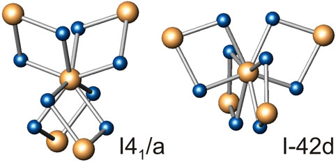 Crystal structure of the polymeric silicon tetrahydride synthesised under high pressure.