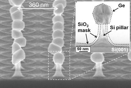Scanning and transmission electron microscope images of Ge nanoclusters on free-standing Si(001) nanopillars.