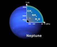 Neptune's main constituents are water, ammonia and methane ices. The core may be composed of rocks and ice and the outer layer is mainly helium, hydrogen and methane (inspired by Hubbard et al., Triton and Neptune, Univ. Arizona Press, 1995).