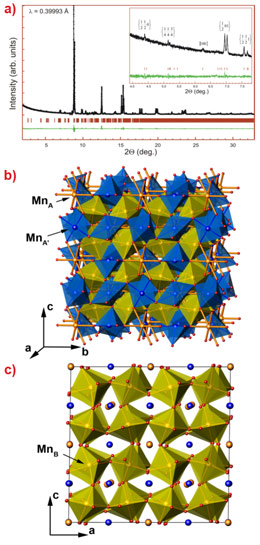 Crystal structure of the perovskite-type Mn2O3