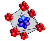 The jeff = ½ ground state wave function of an Ir4+ ion in an undistorted IrO6 octahedron (blue) and the 2px, 2py and 2pz orbitals of ligand oxygens (red).