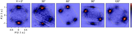 Diffuse magnetic X-ray scattering intensities above the ordering temperature
