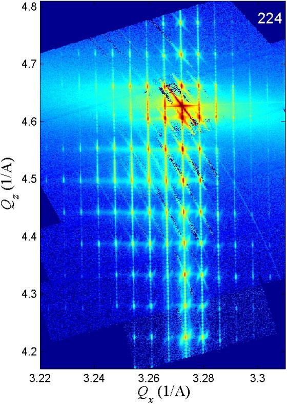 The Choreography of Quantum Dot Fusion