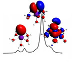 A spectral signature for ligand orbitals